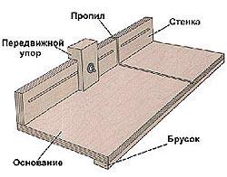 Конструкция цулаги с подвижным упопром