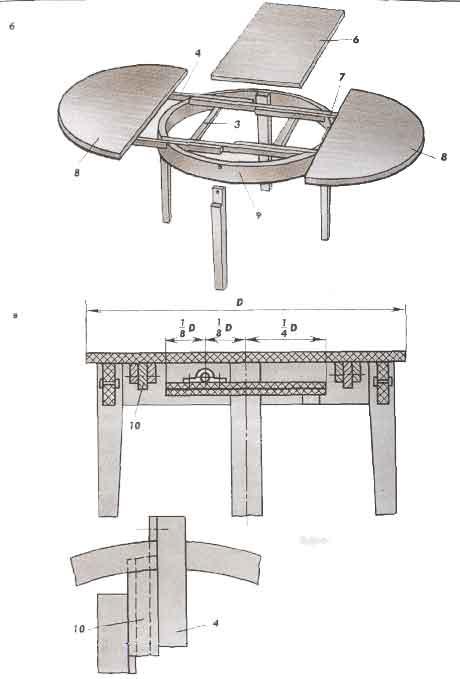 Сборка столов своими руками